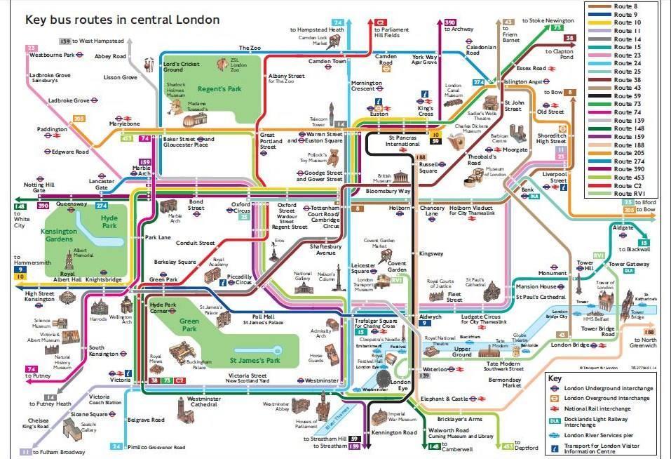 Plan du Bus à Londres
